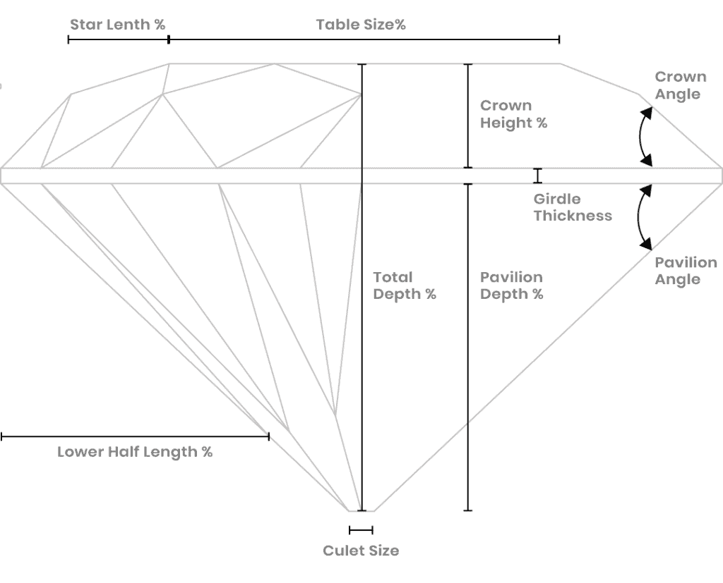 Drawing showing depth and size of a stone
